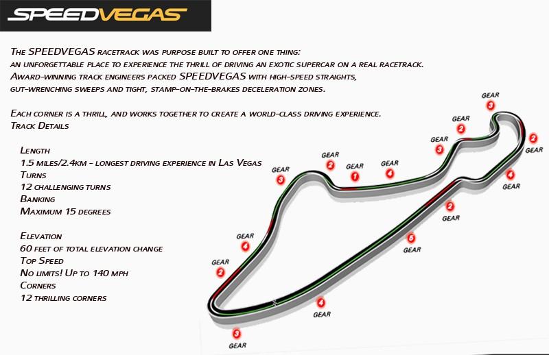 speed-vegas-racetrack-las-vegas